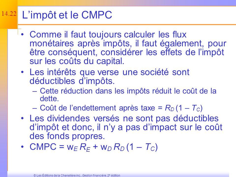14.21 © Les Éditions de la Chenelière inc., Gestion financière, 2 e édition Les proportions de la structure du capital – Exemple Supposons que la vale
