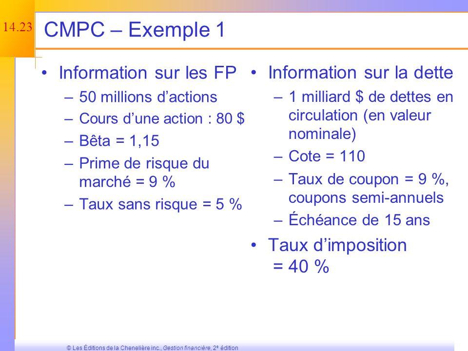 14.22 © Les Éditions de la Chenelière inc., Gestion financière, 2 e édition Limpôt et le CMPC Comme il faut toujours calculer les flux monétaires aprè