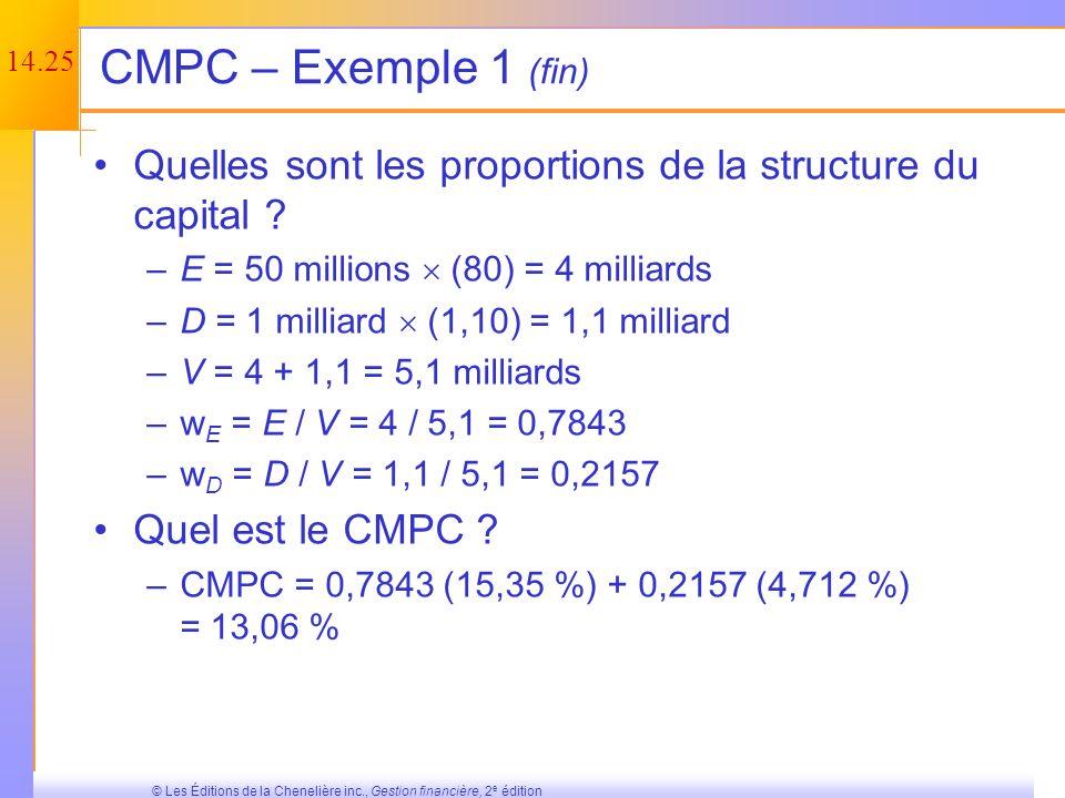 14.24 © Les Éditions de la Chenelière inc., Gestion financière, 2 e édition CMPC – Exemple 1 (suite) Quel est le coût des fonds propres ? –R E = 5 + 1