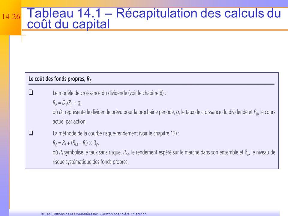 14.25 © Les Éditions de la Chenelière inc., Gestion financière, 2 e édition CMPC – Exemple 1 (fin) Quelles sont les proportions de la structure du cap