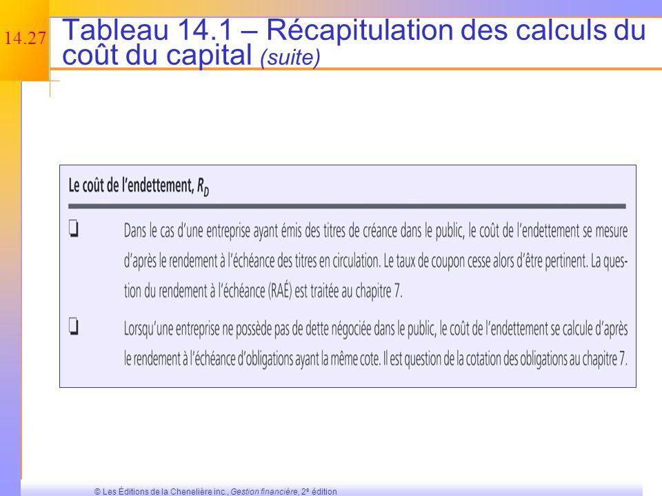 14.26 © Les Éditions de la Chenelière inc., Gestion financière, 2 e édition Tableau 14.1 – Récapitulation des calculs du coût du capital