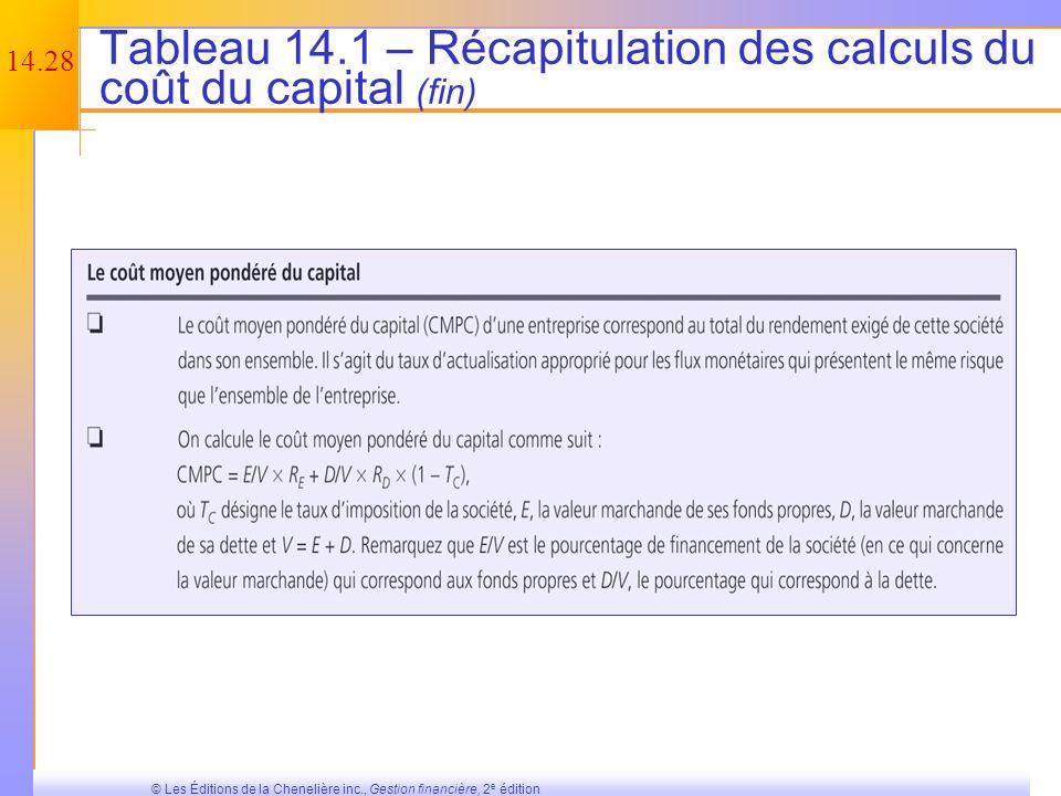 14.27 © Les Éditions de la Chenelière inc., Gestion financière, 2 e édition Tableau 14.1 – Récapitulation des calculs du coût du capital (suite)