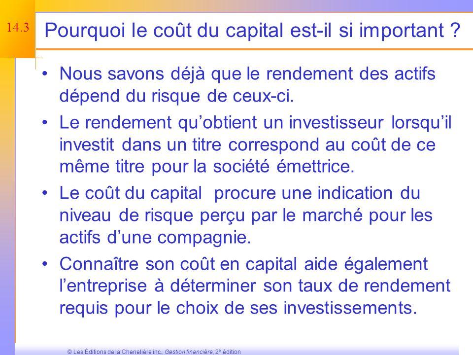 14.2 © Les Éditions de la Chenelière inc., Gestion financière, 2 e édition Organisation du chapitre Le coût du capital : Introduction Le coût des fond