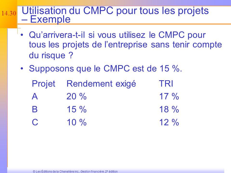 14.29 © Les Éditions de la Chenelière inc., Gestion financière, 2 e édition Le coût du capital par projet ou par division On ne peut utiliser le CMPC