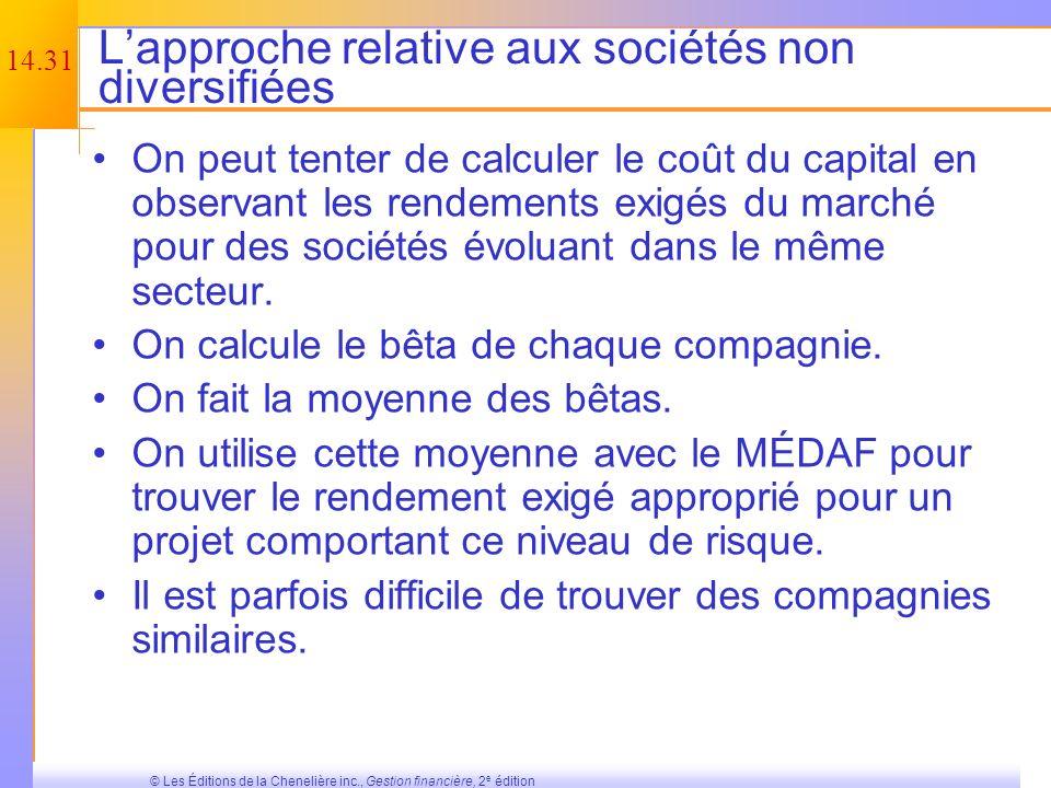 14.30 © Les Éditions de la Chenelière inc., Gestion financière, 2 e édition Utilisation du CMPC pour tous les projets – Exemple Quarrivera-t-il si vou