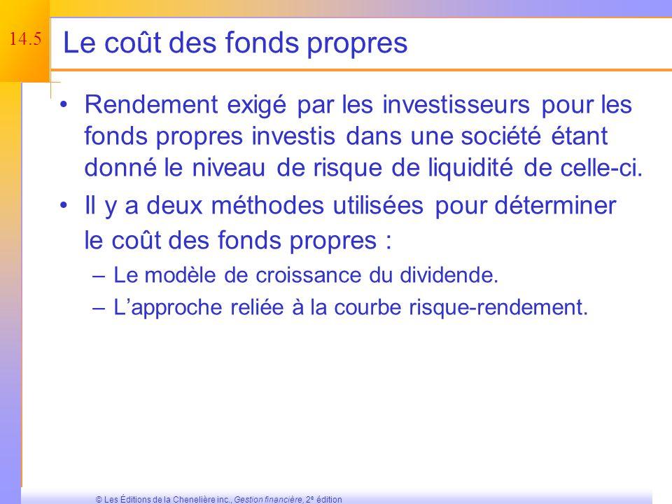 14.4 © Les Éditions de la Chenelière inc., Gestion financière, 2 e édition Le rendement exigé Le rendement exigé équivaut au taux dactualisation de la