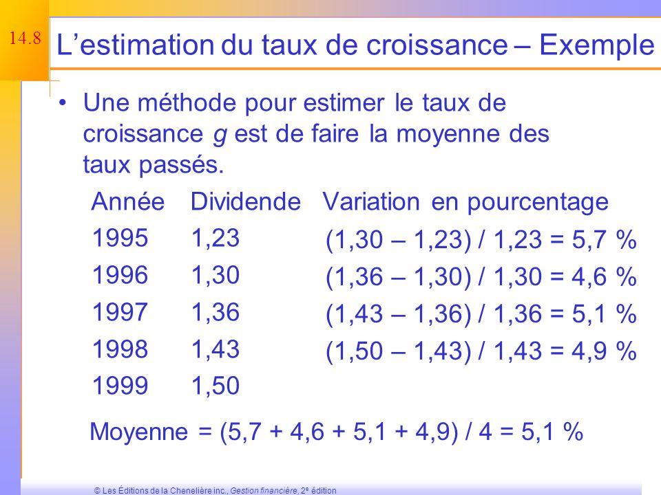 14.7 © Les Éditions de la Chenelière inc., Gestion financière, 2 e édition Le modèle de croissance du dividende – Exemple 1 Supposons que le marché sa