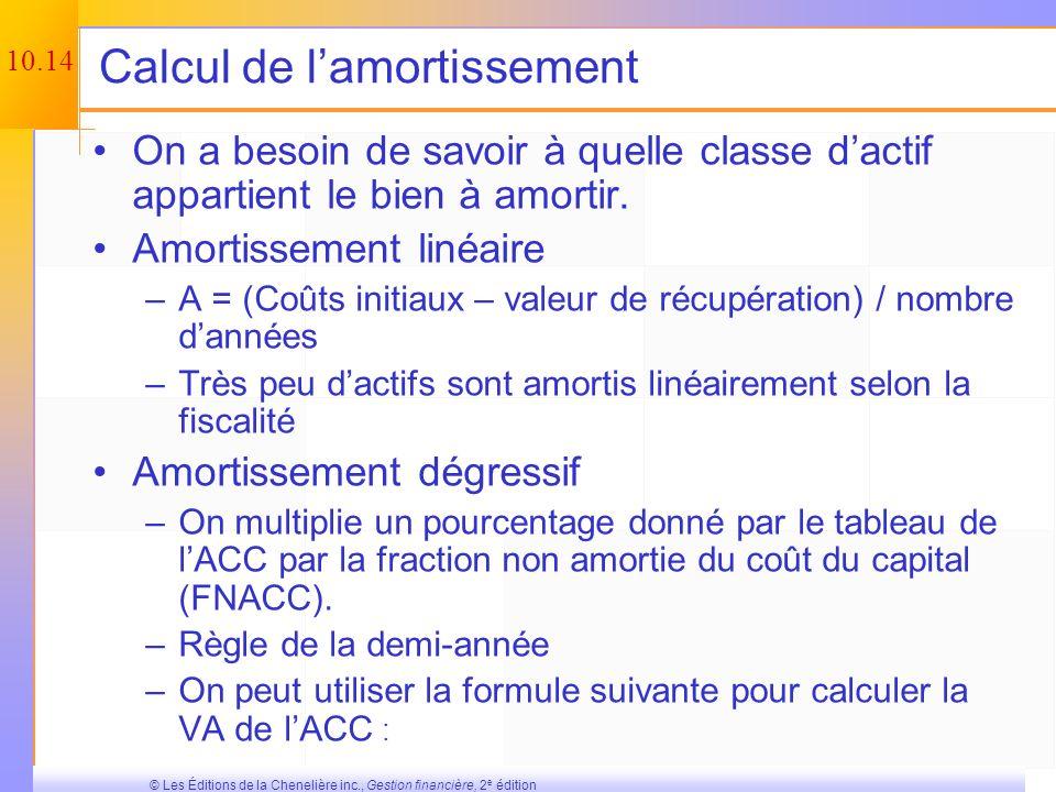 10.13 © Les Éditions de la Chenelière inc., Gestion financière, 2 e édition Lamortissement du coût en capital (ACC) Lamortissement a des conséquences