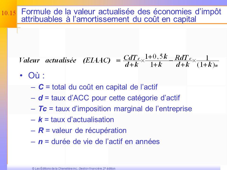 10.14 © Les Éditions de la Chenelière inc., Gestion financière, 2 e édition Calcul de lamortissement On a besoin de savoir à quelle classe dactif appa