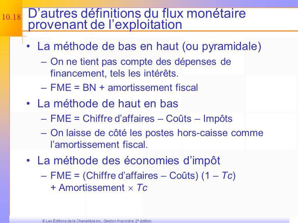 10.17 © Les Éditions de la Chenelière inc., Gestion financière, 2 e édition Amortissement et valeur de récupération – Exemple (suite) Les coûts de liv