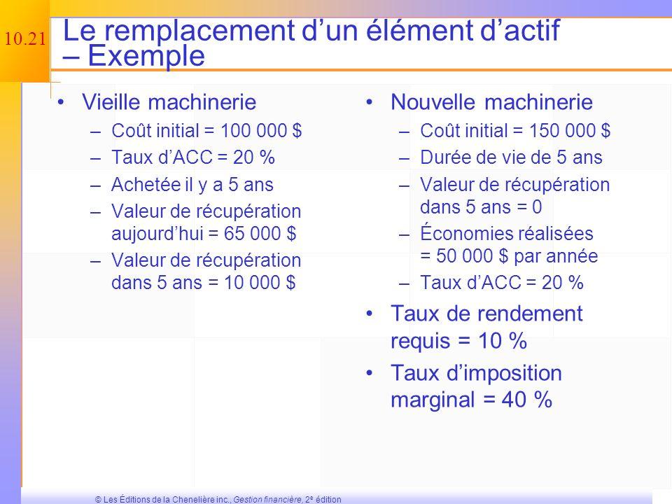 10.20 © Les Éditions de la Chenelière inc., Gestion financière, 2 e édition Évaluation de propositions de réduction des coûts – Exemple Votre compagni