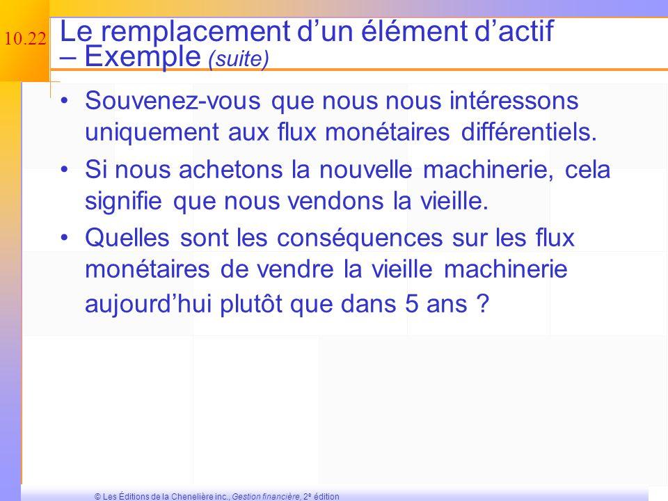 10.21 © Les Éditions de la Chenelière inc., Gestion financière, 2 e édition Le remplacement dun élément dactif – Exemple Vieille machinerie –Coût init