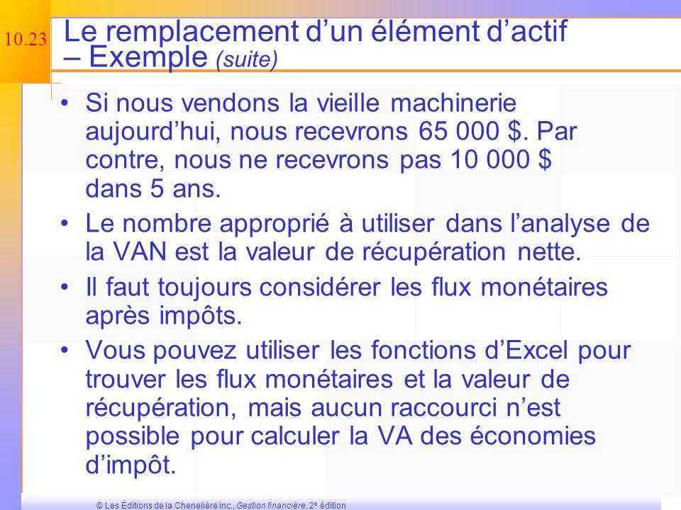 10.22 © Les Éditions de la Chenelière inc., Gestion financière, 2 e édition Le remplacement dun élément dactif – Exemple (suite) Souvenez-vous que nou