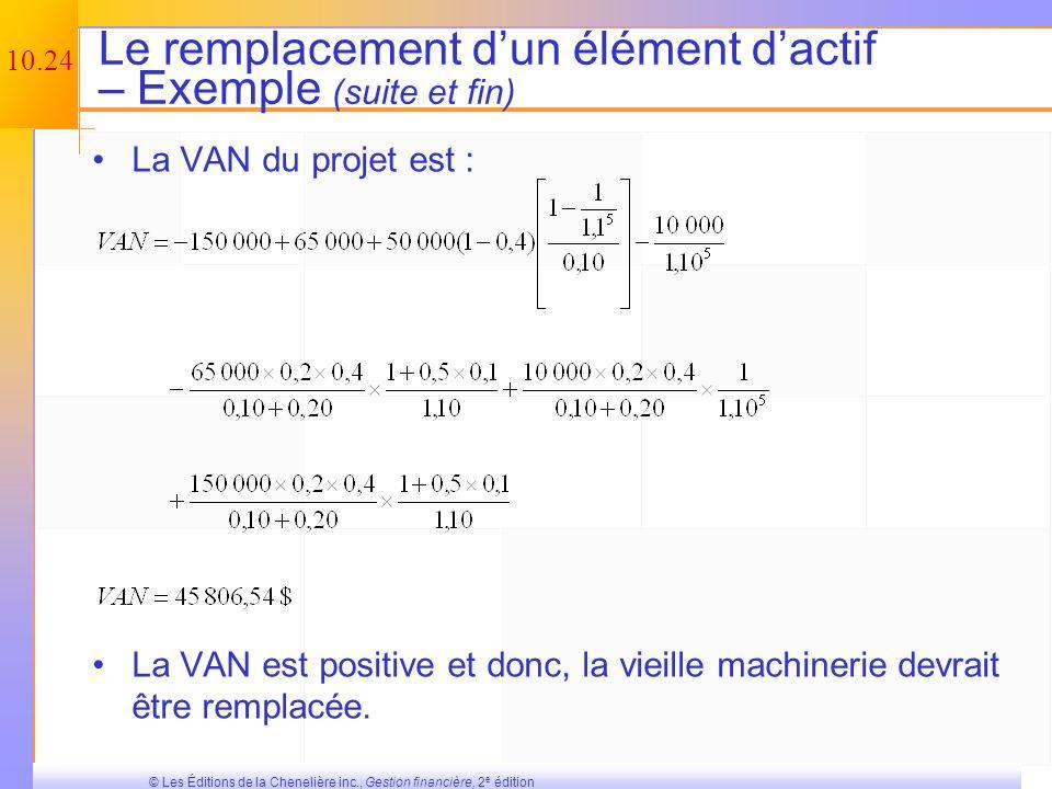 10.23 © Les Éditions de la Chenelière inc., Gestion financière, 2 e édition Le remplacement dun élément dactif – Exemple (suite) Si nous vendons la vi
