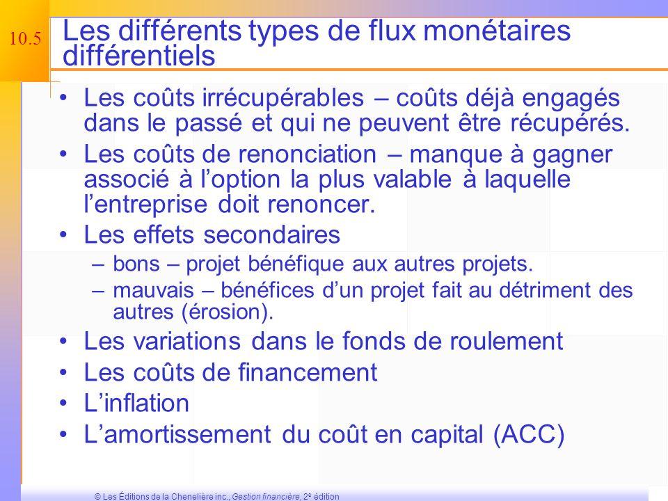 10.4 © Les Éditions de la Chenelière inc., Gestion financière, 2 e édition Poser la bonne question Vous devriez en tout temps vous demander « Est-ce q