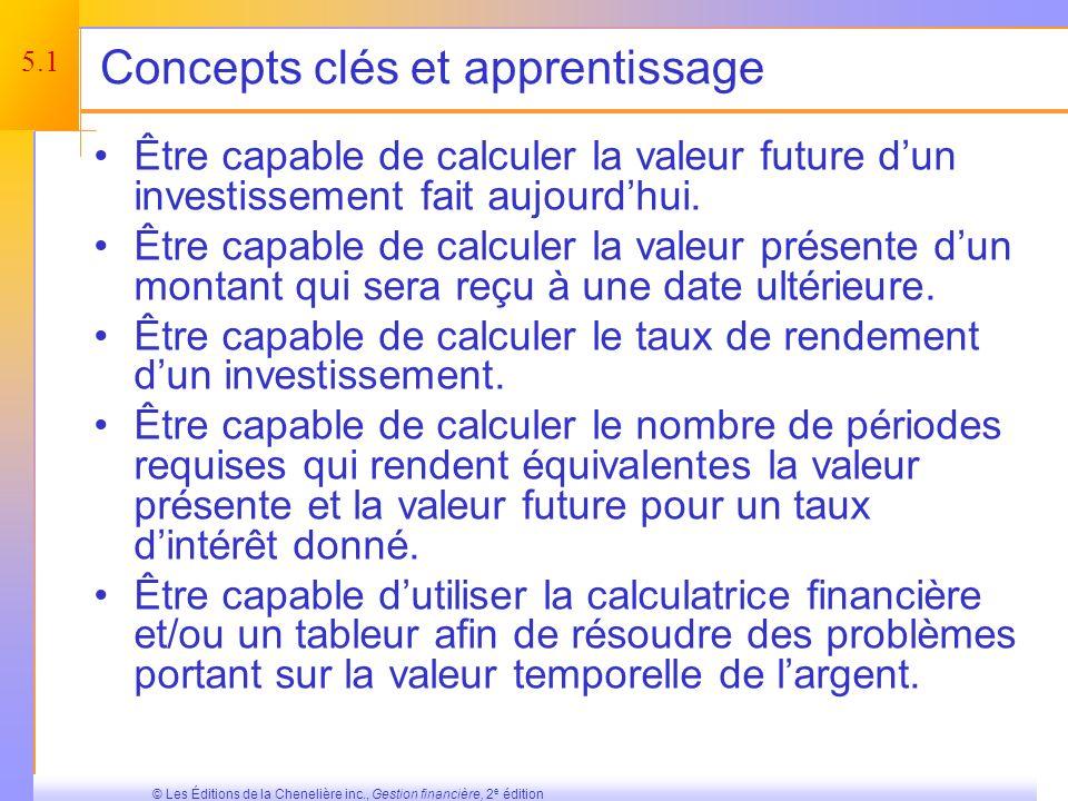5.1 © Les Éditions de la Chenelière inc., Gestion financière, 2 e édition Concepts clés et apprentissage Être capable de calculer la valeur future dun investissement fait aujourdhui.