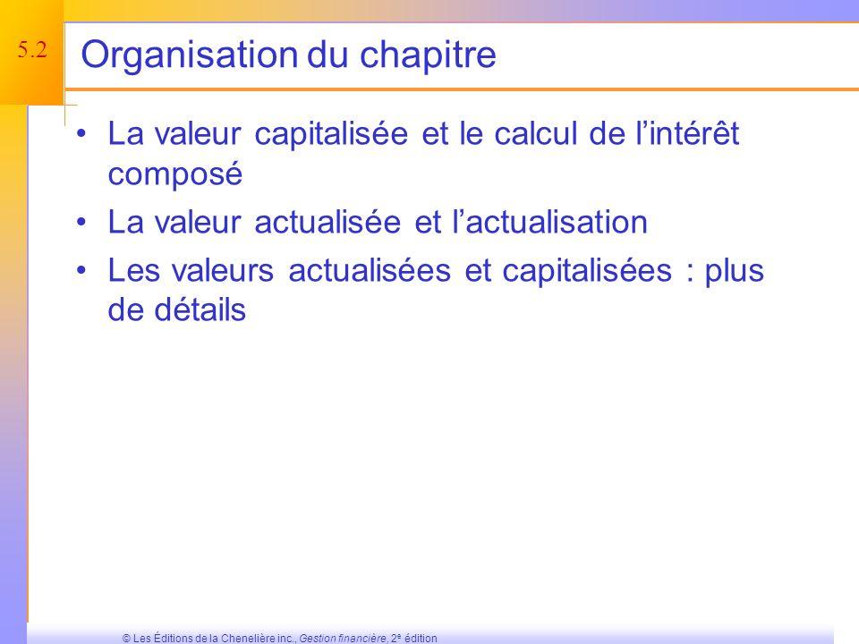 5.22 © Les Éditions de la Chenelière inc., Gestion financière, 2 e édition Taux dactualisation Souvent, nous chercherons à trouver quel est le taux dintérêt impliqué dans un investissement.