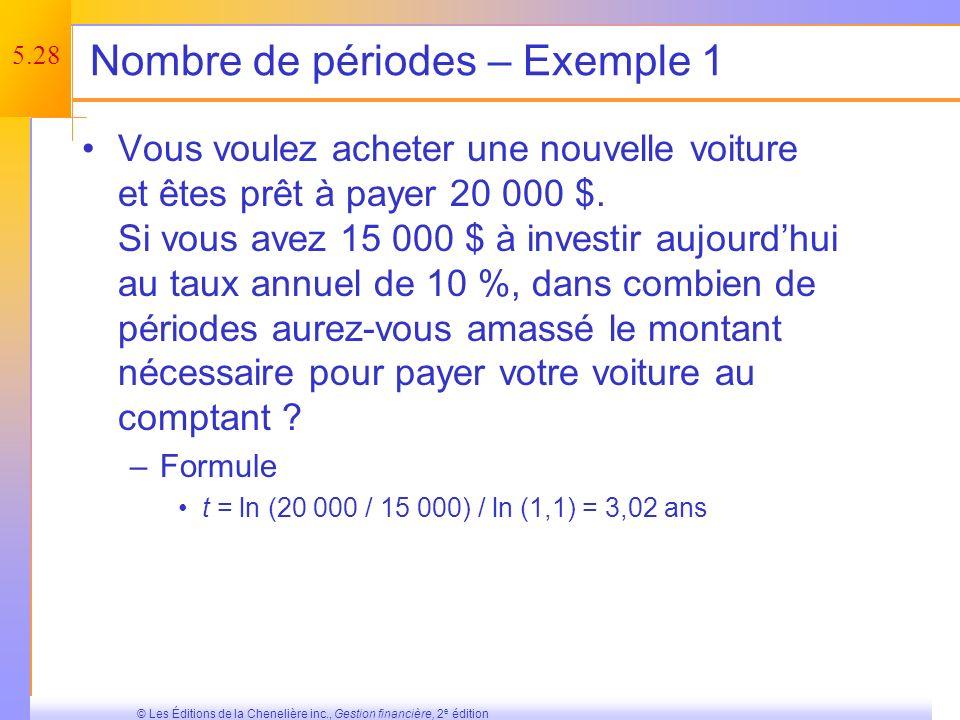 5.27 © Les Éditions de la Chenelière inc., Gestion financière, 2 e édition Trouver le nombre de périodes Commencez par léquation de base et résolvez pour t (vous devez être à laise avec les logarithmes) : VC = VA (1 + r) t t = ln (VC / VA) / ln (1 + r)
