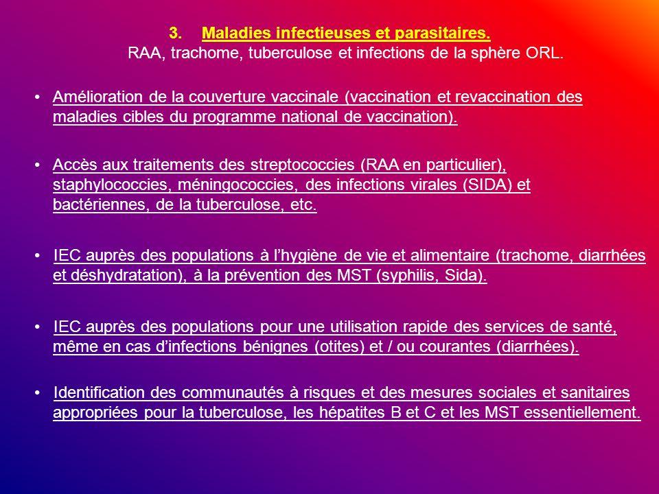 3.Maladies infectieuses et parasitaires. RAA, trachome, tuberculose et infections de la sphère ORL. Amélioration de la couverture vaccinale (vaccinati