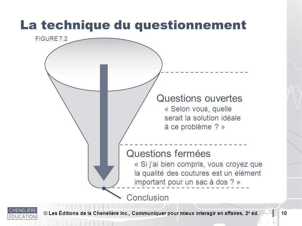 © Les Éditions de la Chenelière inc., Communiquer pour mieux interagir en affaires, 2 e éd. 10 La technique du questionnement Conclusion Questions ouv
