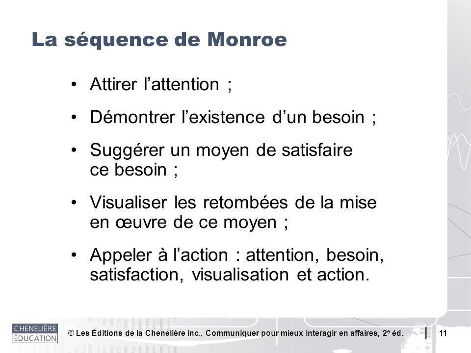 © Les Éditions de la Chenelière inc., Communiquer pour mieux interagir en affaires, 2 e éd. 11 Attirer lattention ; Démontrer lexistence dun besoin ;