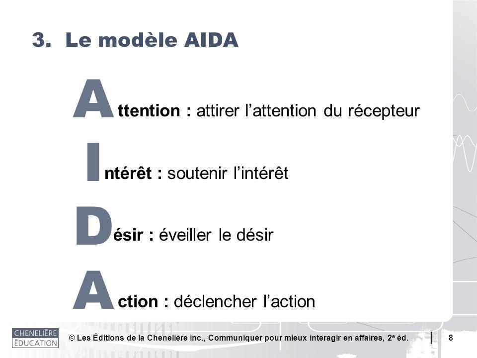 © Les Éditions de la Chenelière inc., Communiquer pour mieux interagir en affaires, 2 e éd. 8 ttention : attirer lattention du récepteur 3. Le modèle
