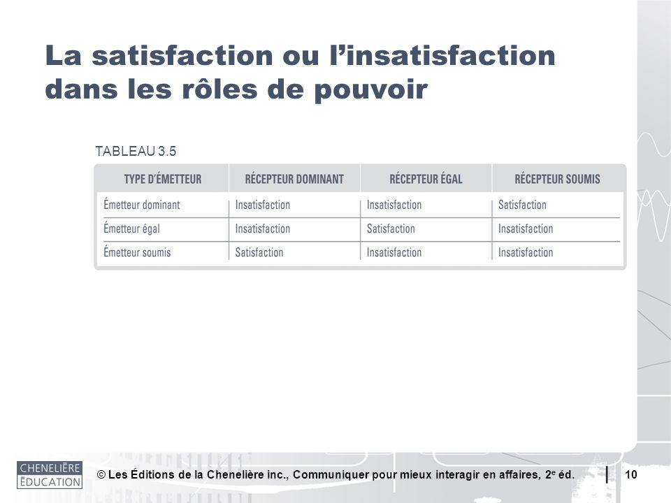 © Les Éditions de la Chenelière inc., Communiquer pour mieux interagir en affaires, 2 e éd. 10 La satisfaction ou linsatisfaction dans les rôles de po