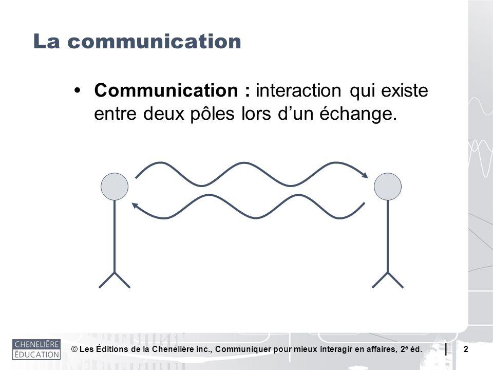 2 Communication : interaction qui existe entre deux pôles lors dun échange. La communication