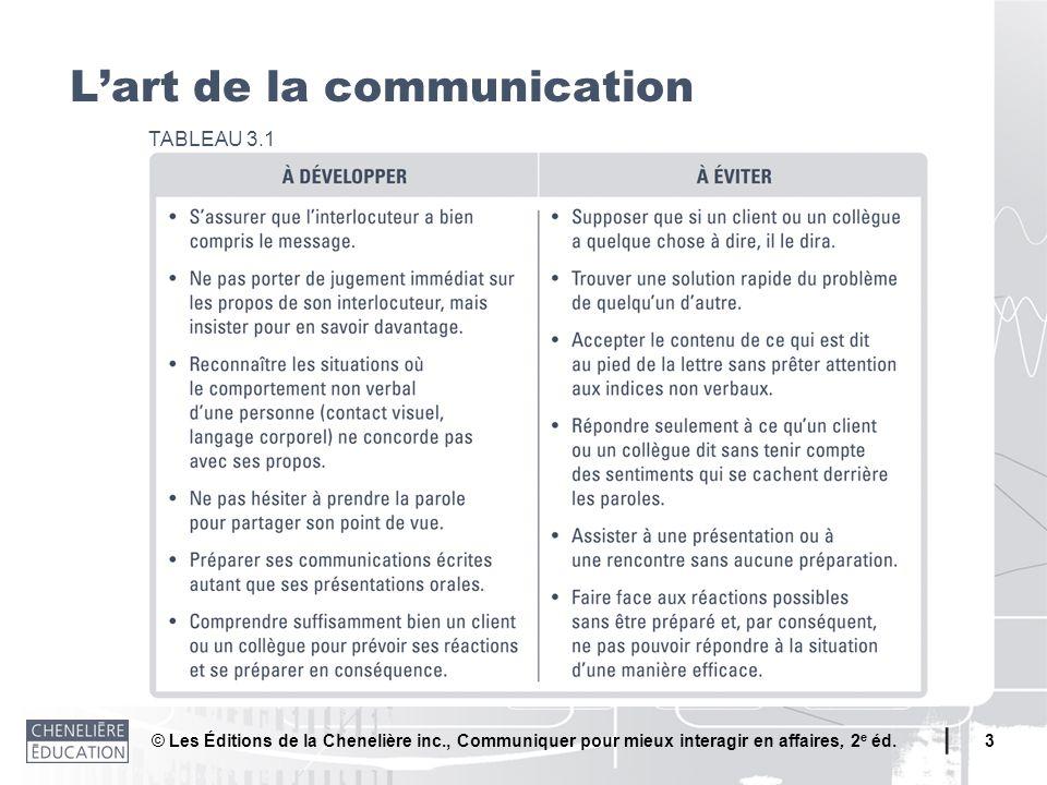 © Les Éditions de la Chenelière inc., Communiquer pour mieux interagir en affaires, 2 e éd. 3 Lart de la communication TABLEAU 3.1