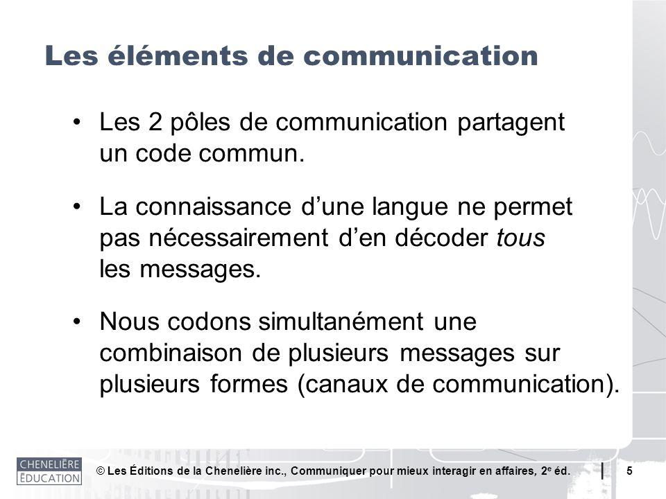 © Les Éditions de la Chenelière inc., Communiquer pour mieux interagir en affaires, 2 e éd. 5 Les 2 pôles de communication partagent un code commun. L