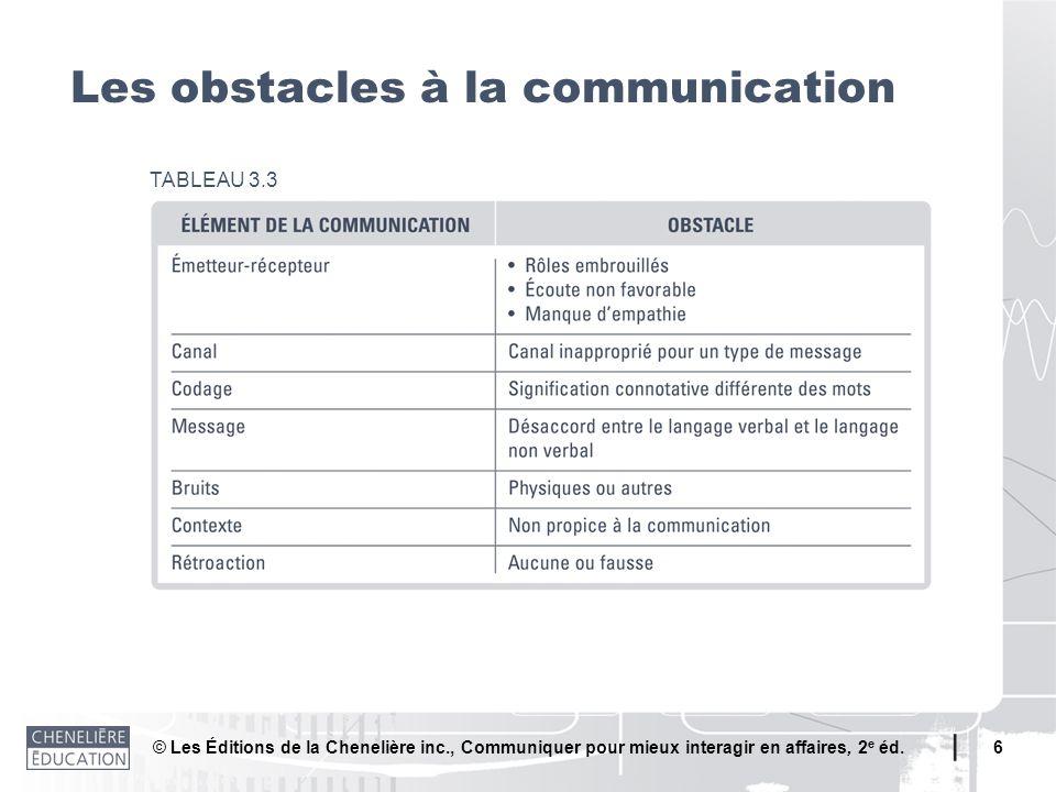 © Les Éditions de la Chenelière inc., Communiquer pour mieux interagir en affaires, 2 e éd. 6 Les obstacles à la communication TABLEAU 3.3