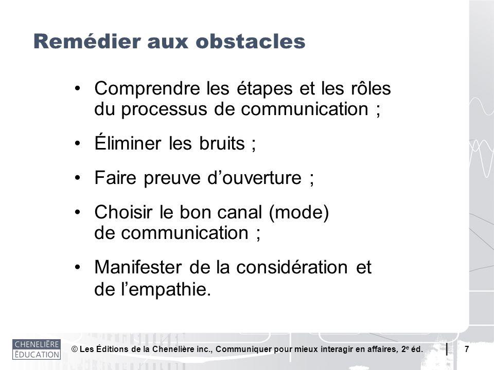 © Les Éditions de la Chenelière inc., Communiquer pour mieux interagir en affaires, 2 e éd. 7 Comprendre les étapes et les rôles du processus de commu