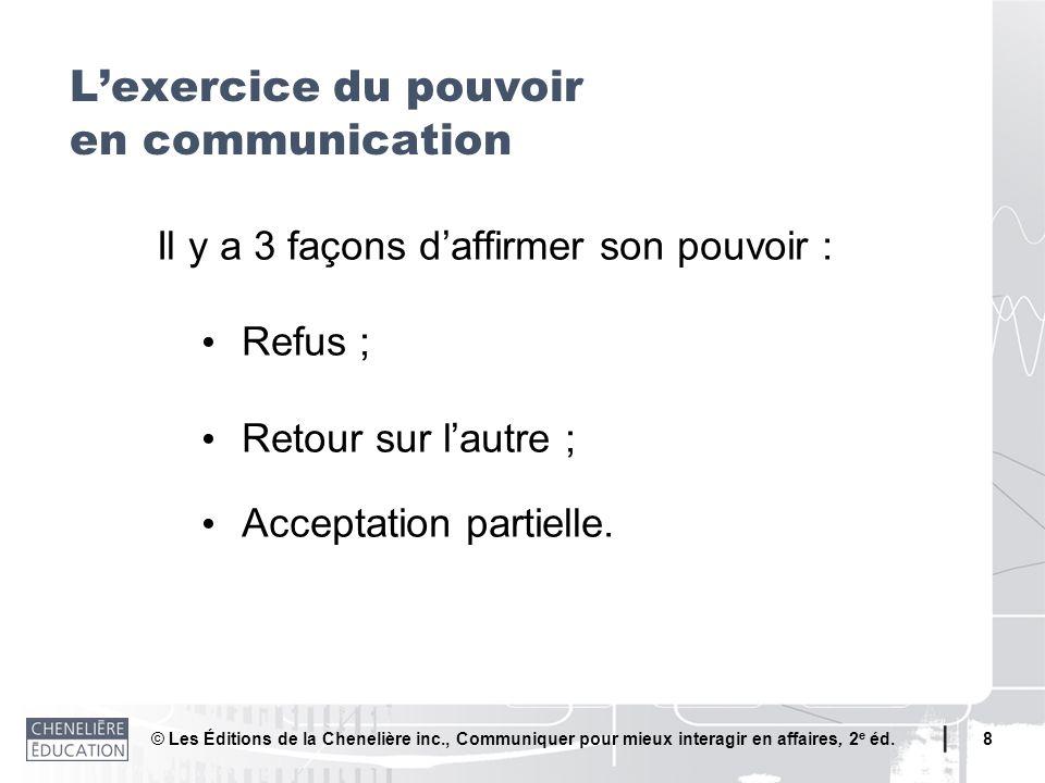 © Les Éditions de la Chenelière inc., Communiquer pour mieux interagir en affaires, 2 e éd. 8 Il y a 3 façons daffirmer son pouvoir : Refus ; Retour s