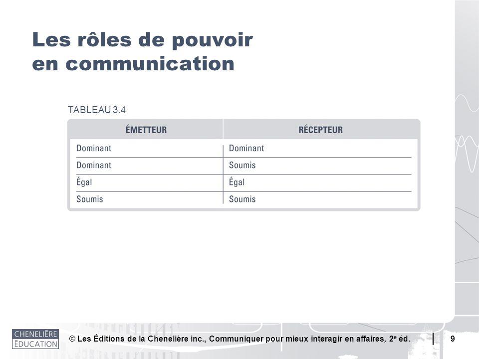 © Les Éditions de la Chenelière inc., Communiquer pour mieux interagir en affaires, 2 e éd. 9 Les rôles de pouvoir en communication TABLEAU 3.4