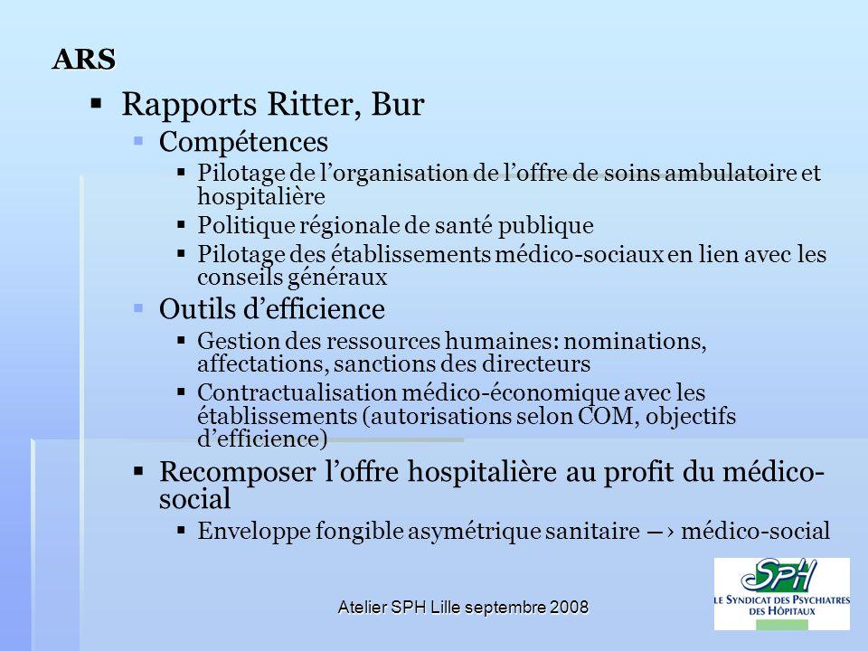 Atelier SPH Lille septembre 2008 ARS Rapports Ritter, Bur Compétences Pilotage de lorganisation de loffre de soins ambulatoire et hospitalière Politiq
