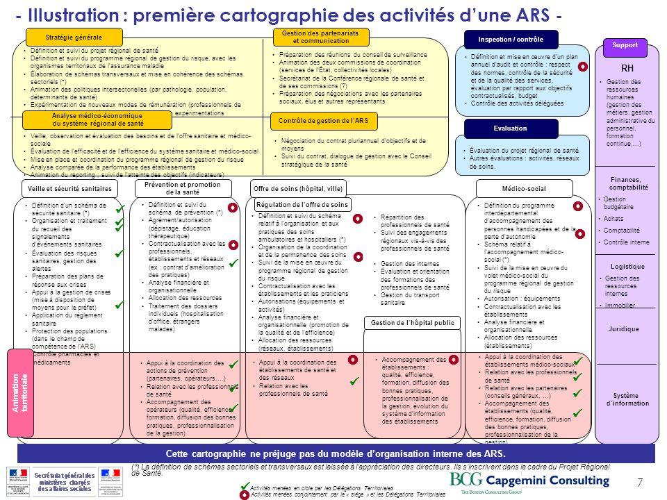 7 Définition et mise en œuvre dun plan annuel daudit et contrôle : respect des normes, contrôle de la sécurité et de la qualité des services, évaluati