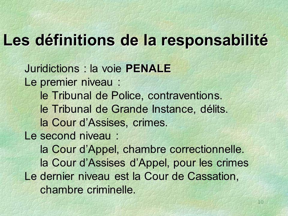 10 Les définitions de la responsabilité PENALE Juridictions : la voie PENALE Le premier niveau : le Tribunal de Police, contraventions. le Tribunal de