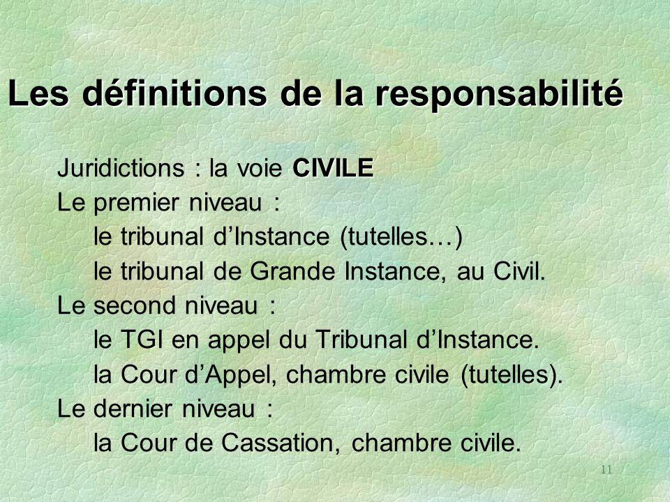 11 Les définitions de la responsabilité CIVILE Juridictions : la voie CIVILE Le premier niveau : le tribunal dInstance (tutelles…) le tribunal de Gran