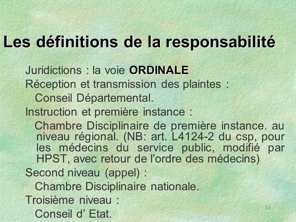13 Les définitions de la responsabilité ORDINALE Juridictions : la voie ORDINALE Réception et transmission des plaintes : Conseil Départemental. Instr