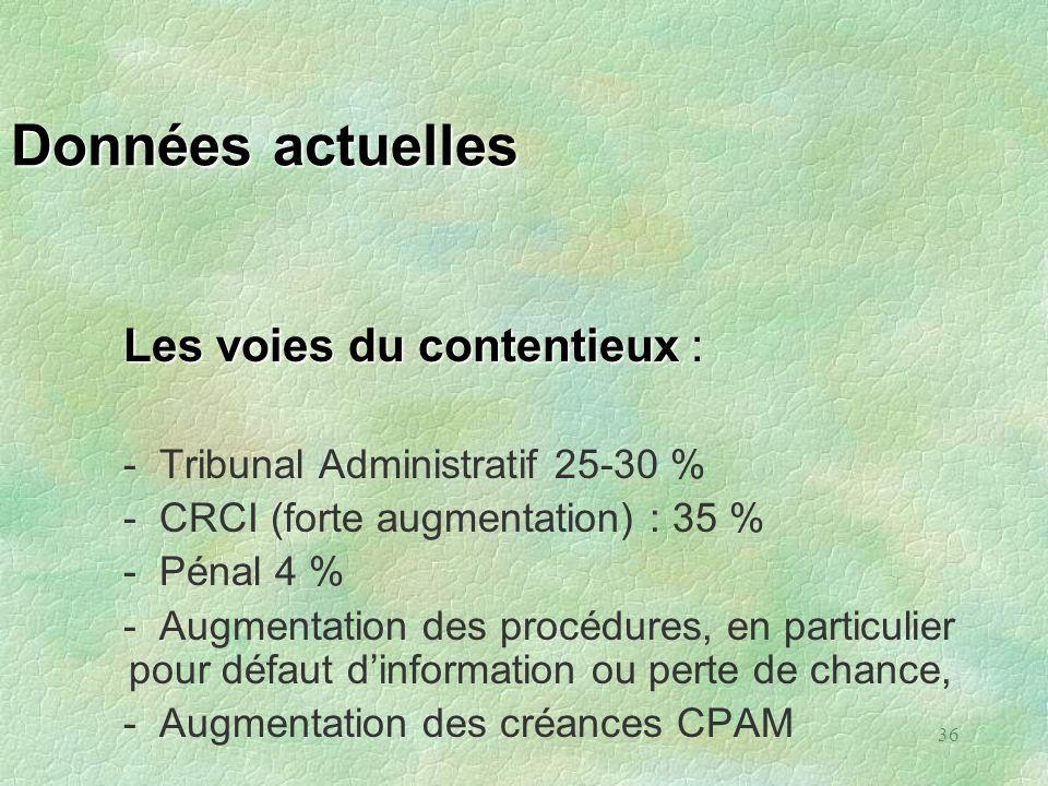 36 Données actuelles Les voies du contentieux Les voies du contentieux : - Tribunal Administratif 25-30 % - CRCI (forte augmentation) : 35 % - Pénal 4