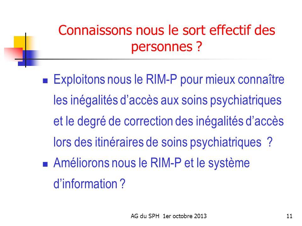 AG du SPH 1er octobre 201311 Connaissons nous le sort effectif des personnes ? Exploitons nous le RIM-P pour mieux connaître les inégalités daccès aux