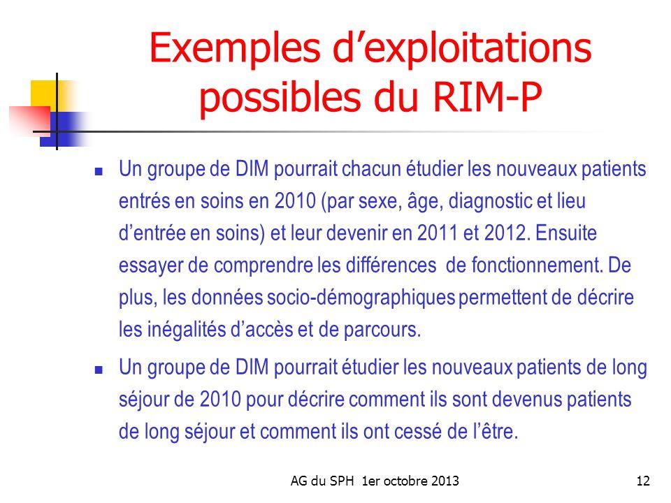 Exemples dexploitations possibles du RIM-P Un groupe de DIM pourrait chacun étudier les nouveaux patients entrés en soins en 2010 (par sexe, âge, diag