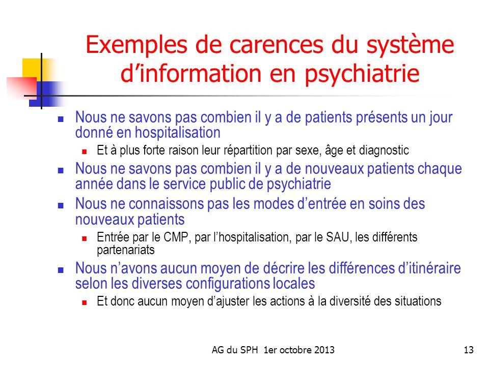 AG du SPH 1er octobre 201313 Exemples de carences du système dinformation en psychiatrie Nous ne savons pas combien il y a de patients présents un jou