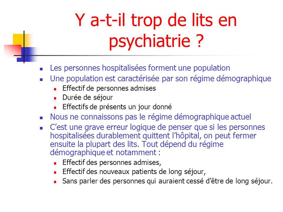 Y a-t-il trop de lits en psychiatrie ? Les personnes hospitalisées forment une population Une population est caractérisée par son régime démographique