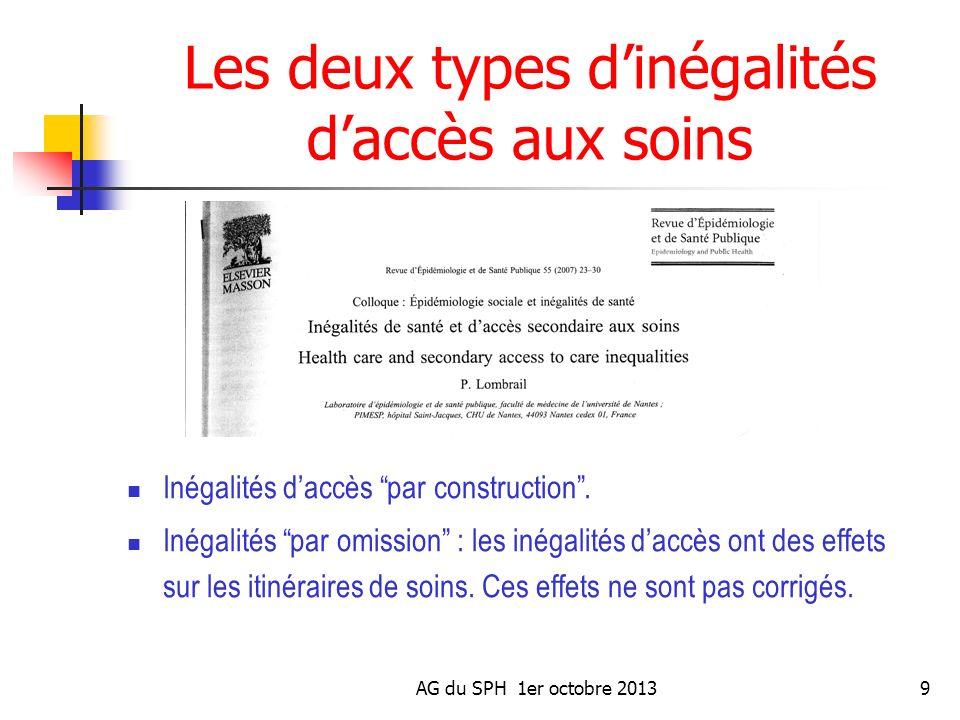 AG du SPH 1er octobre 20139 Les deux types dinégalités daccès aux soins Inégalités daccès par construction. Inégalités par omission : les inégalités d