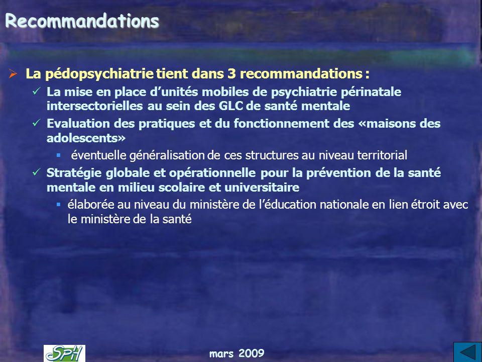 mars 2009 Recommandations Développer la recherche en santé mentale sciences sociales et sciences humaines aux côtés et en lien avec les neurosciences