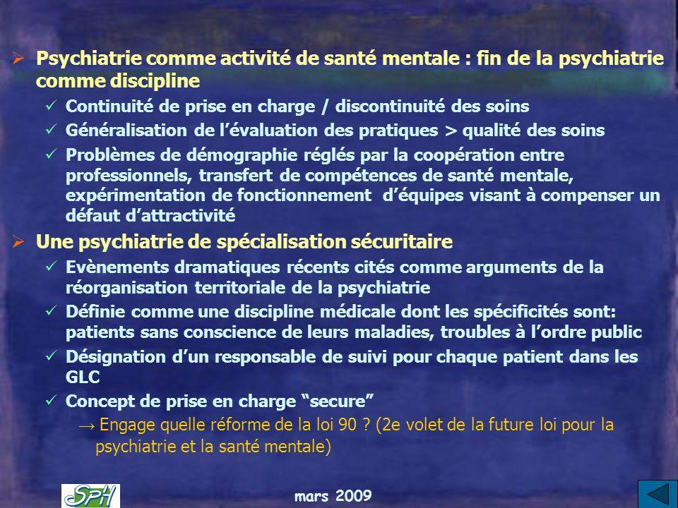 mars 2009 Conséquences: Un secteur « rénové » pour disparaître Coupé de lhospitalisation (nécessité de contractualiser pour laccueil des patients) Sim
