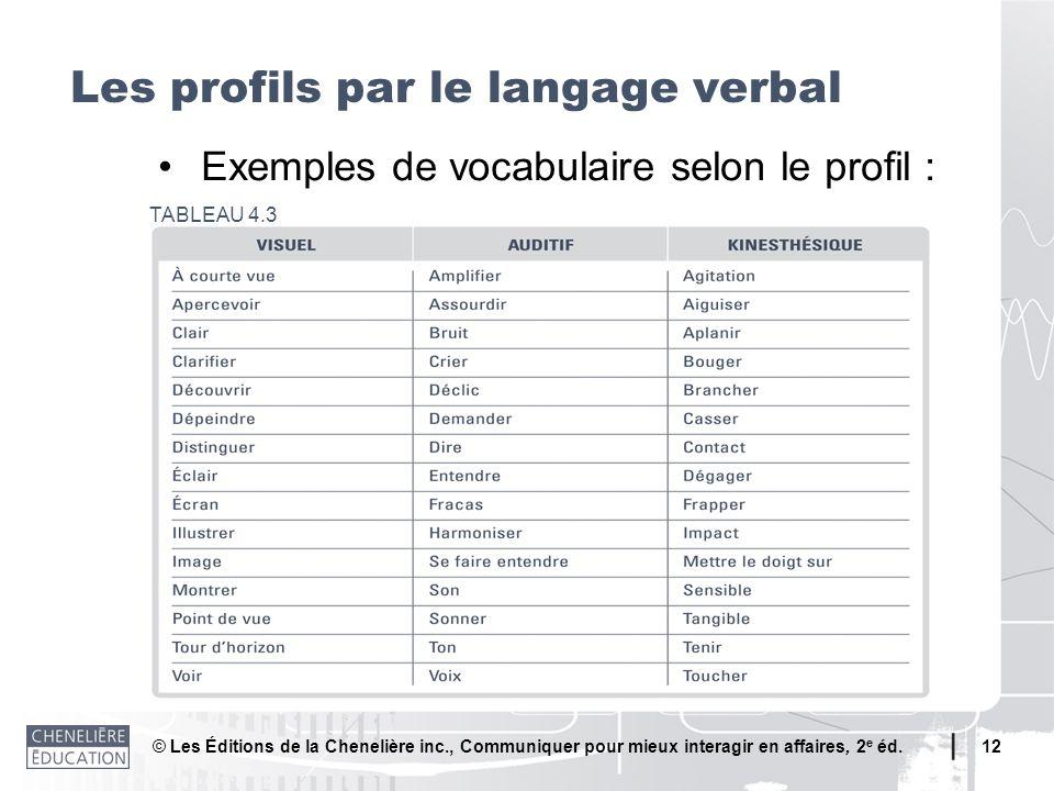© Les Éditions de la Chenelière inc., Communiquer pour mieux interagir en affaires, 2 e éd. 12 Les profils par le langage verbal Exemples de vocabulai