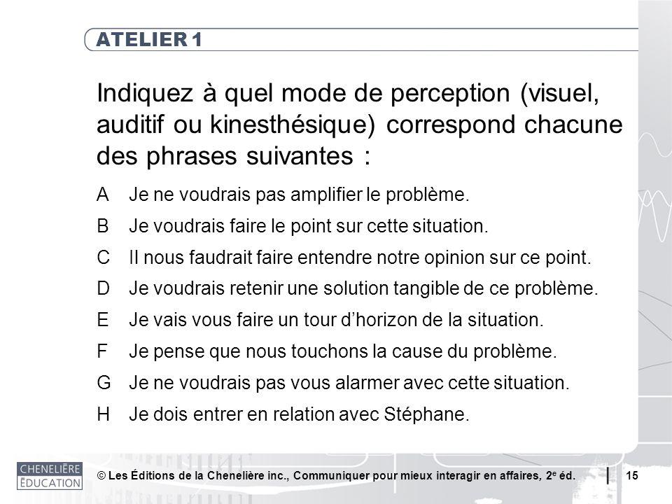 © Les Éditions de la Chenelière inc., Communiquer pour mieux interagir en affaires, 2 e éd. 15 ATELIER 1 Indiquez à quel mode de perception (visuel, a