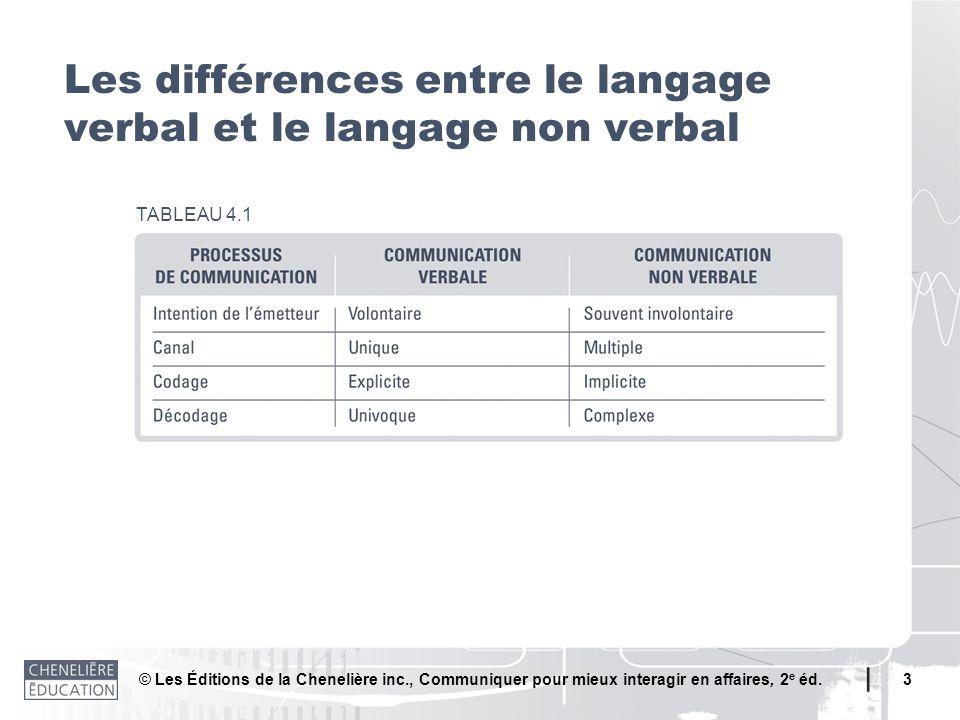 © Les Éditions de la Chenelière inc., Communiquer pour mieux interagir en affaires, 2 e éd. 3 Les différences entre le langage verbal et le langage no